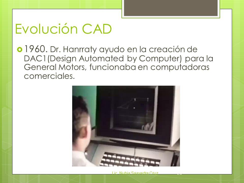 Evolución CAD