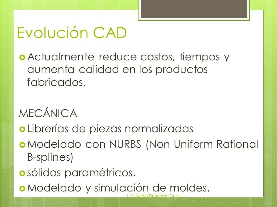 Evolución CAD Actualmente reduce costos, tiempos y aumenta calidad en los productos fabricados. MECÁNICA.