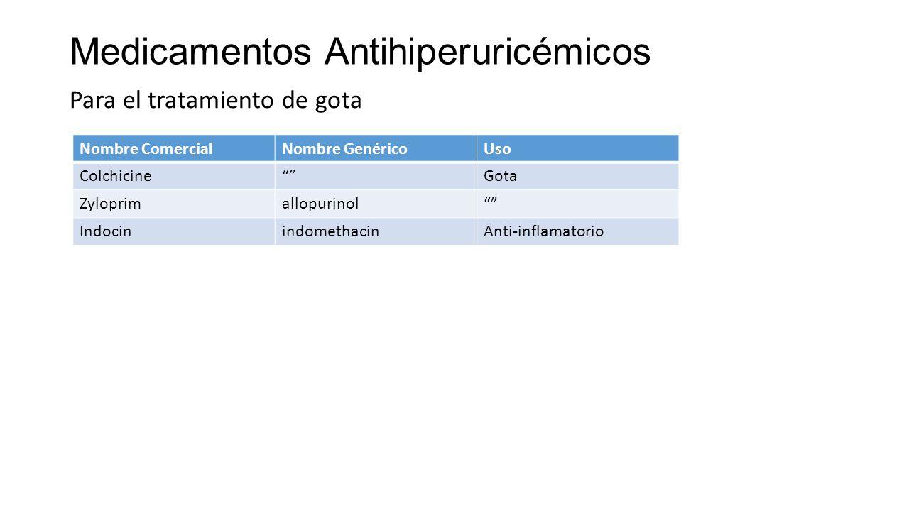 efectos del acido urico bajo remedios caseros contra la gota acido urico deporte intenso