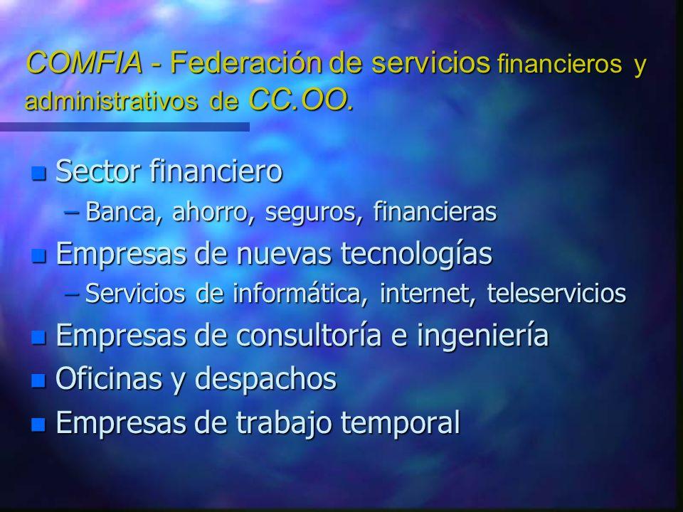 Empresas de nuevas tecnologías Empresas de consultoría e ingeniería