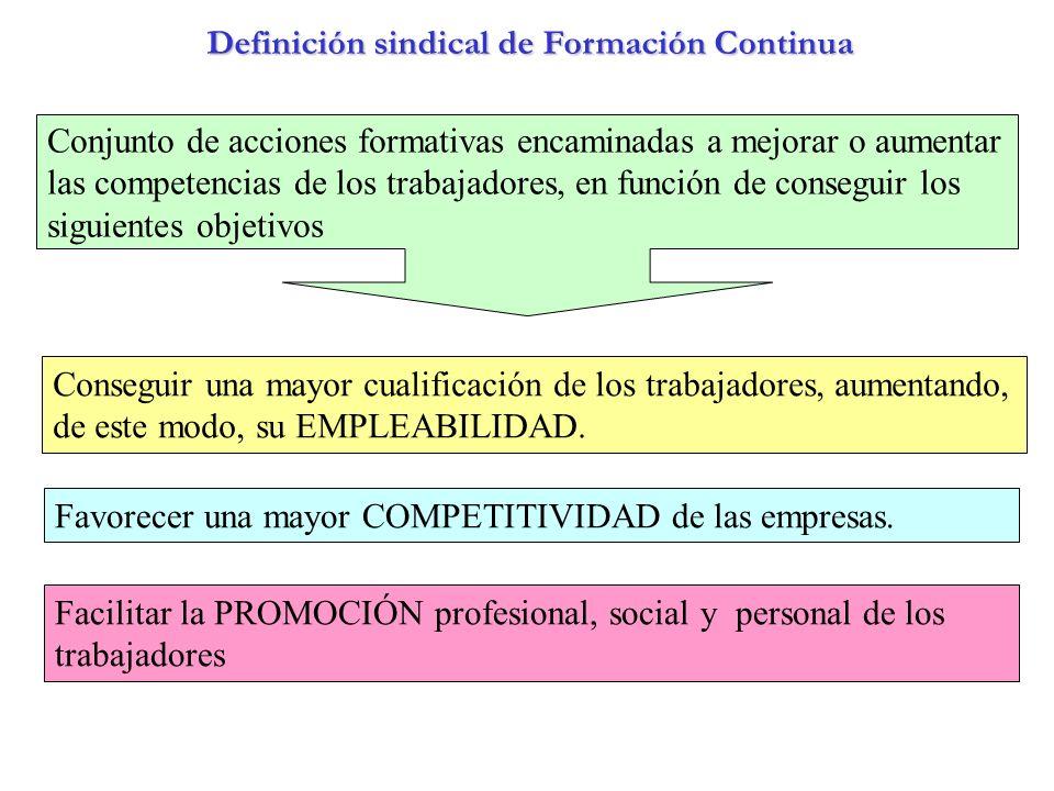 Definición sindical de Formación Continua