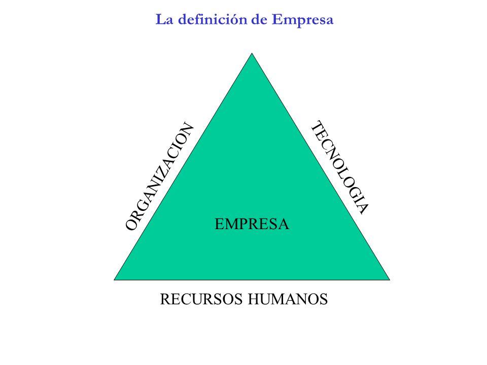 La definición de Empresa LA DEFINICION DE EMPRESA