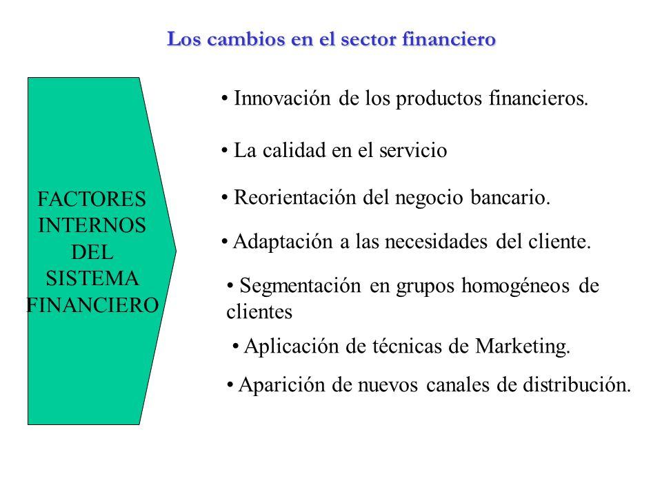 LOS CAMBIOS EN EL SECTOR FINANCIERO