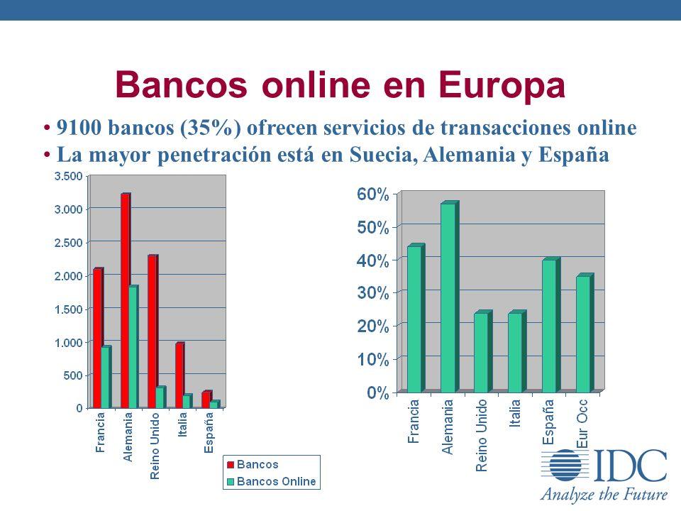 Bancos online en Europa