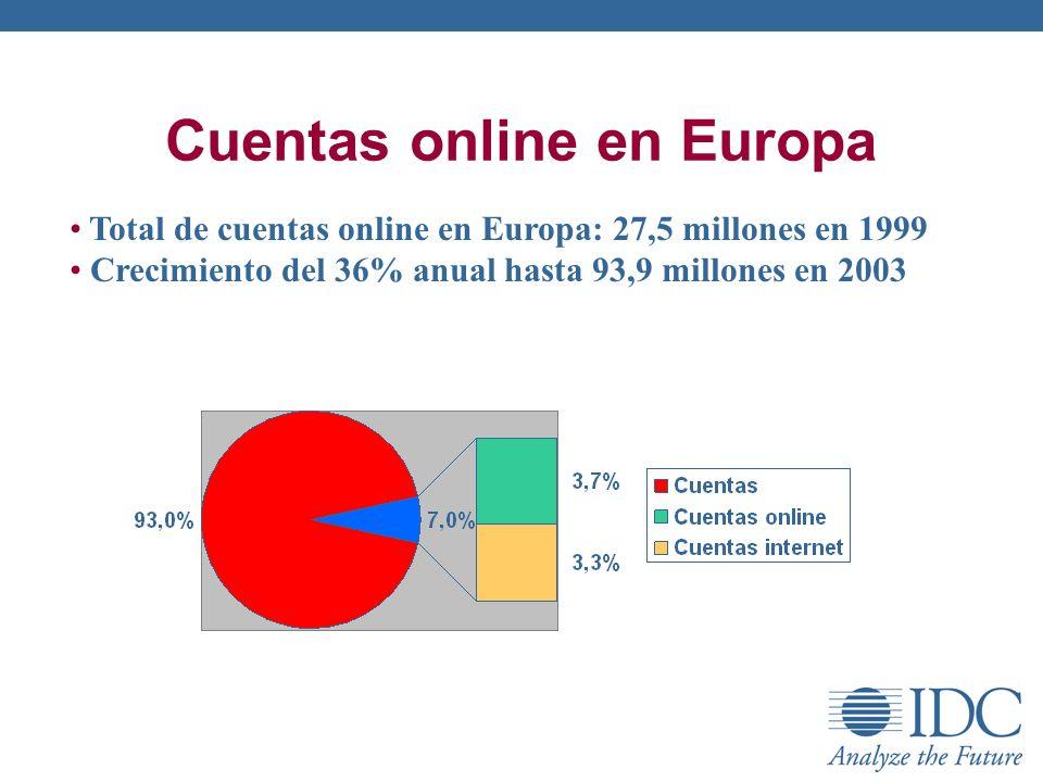 Cuentas online en Europa
