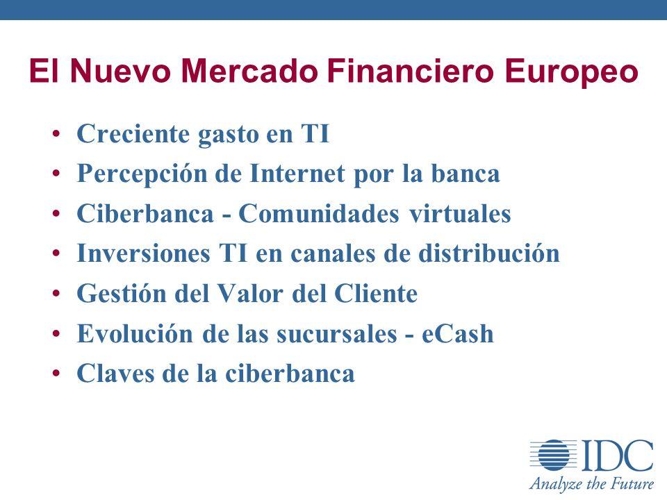 El Nuevo Mercado Financiero Europeo