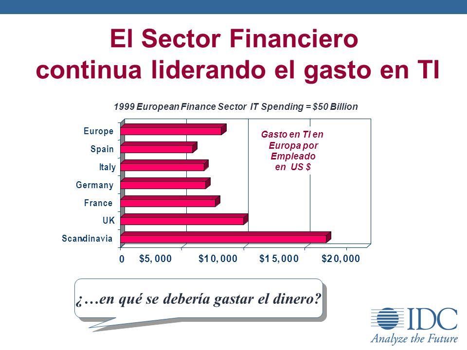 El Sector Financiero continua liderando el gasto en TI