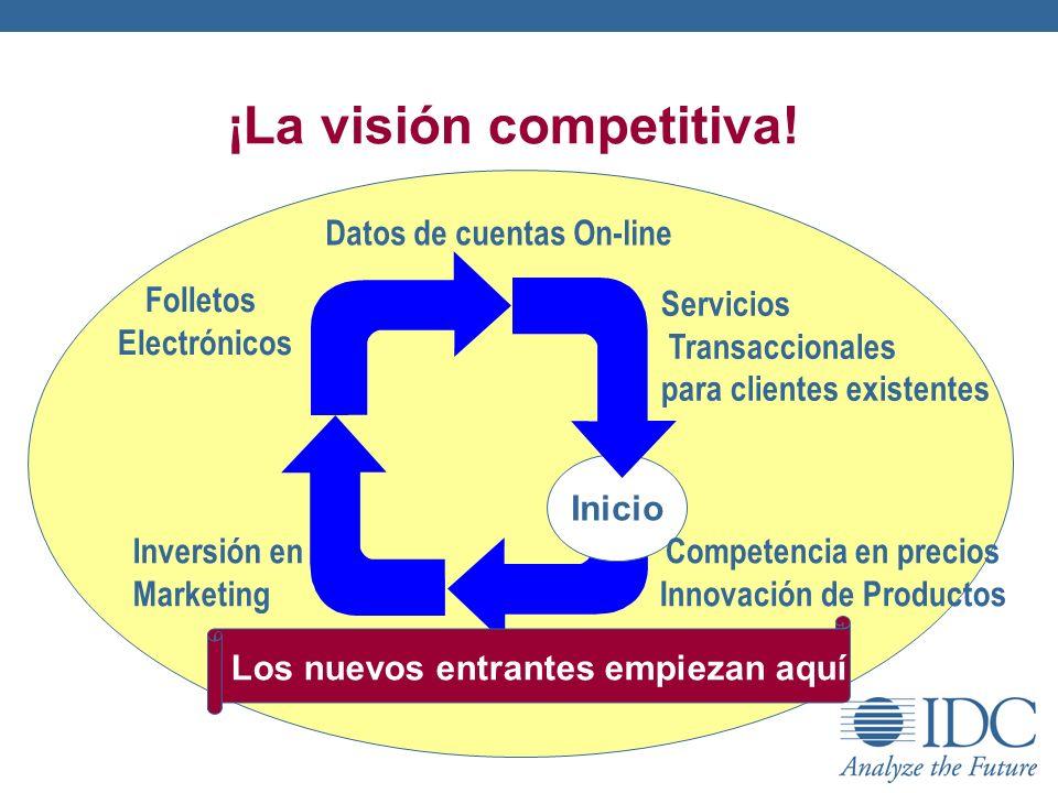 ¡La visión competitiva!