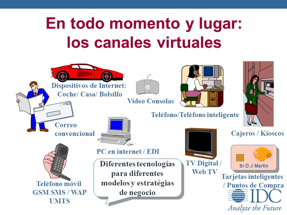 En todo momento y lugar: los canales virtuales