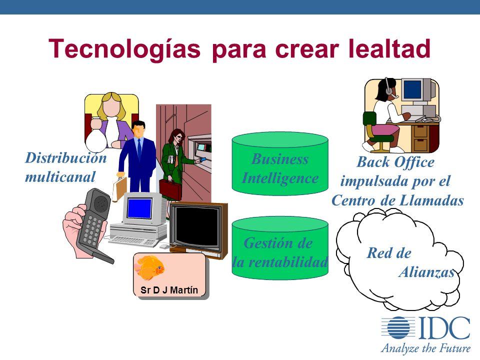 Tecnologías para crear lealtad