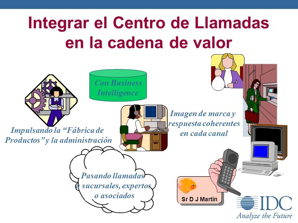 Integrar el Centro de Llamadas en la cadena de valor