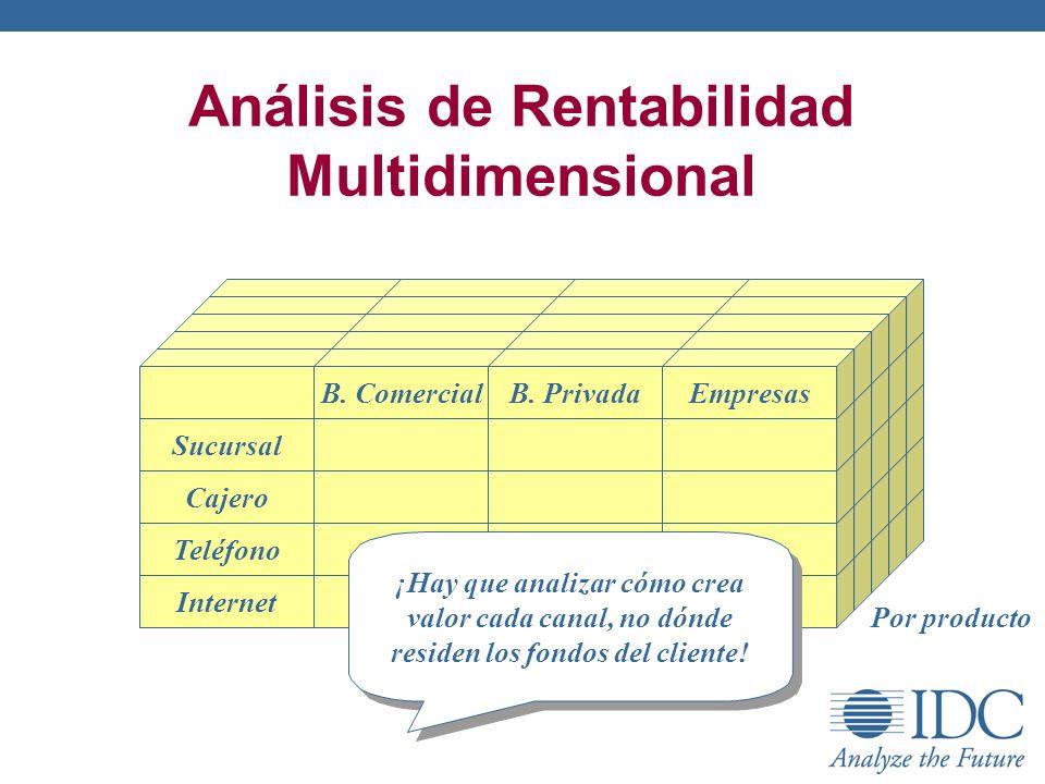 Análisis de Rentabilidad Multidimensional