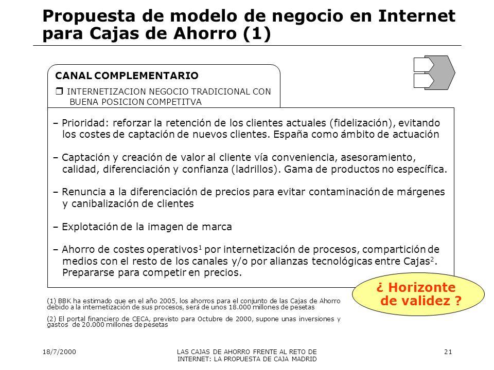 Propuesta de modelo de negocio en Internet para Cajas de Ahorro (1)