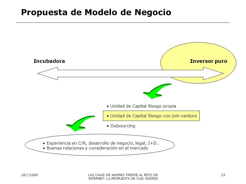 Propuesta de Modelo de Negocio