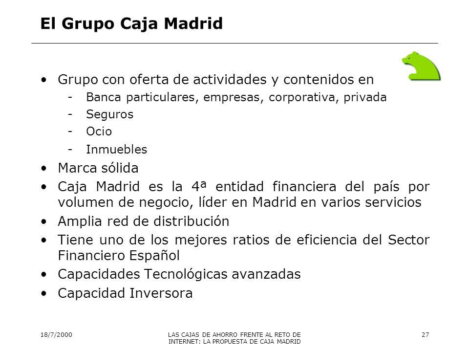 El Grupo Caja Madrid Grupo con oferta de actividades y contenidos en
