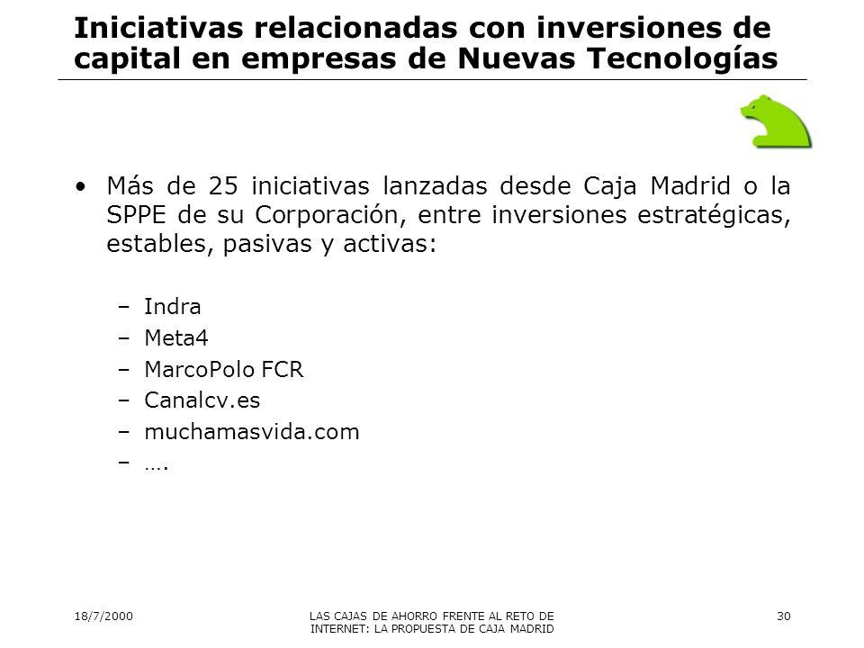 Iniciativas relacionadas con inversiones de capital en empresas de Nuevas Tecnologías