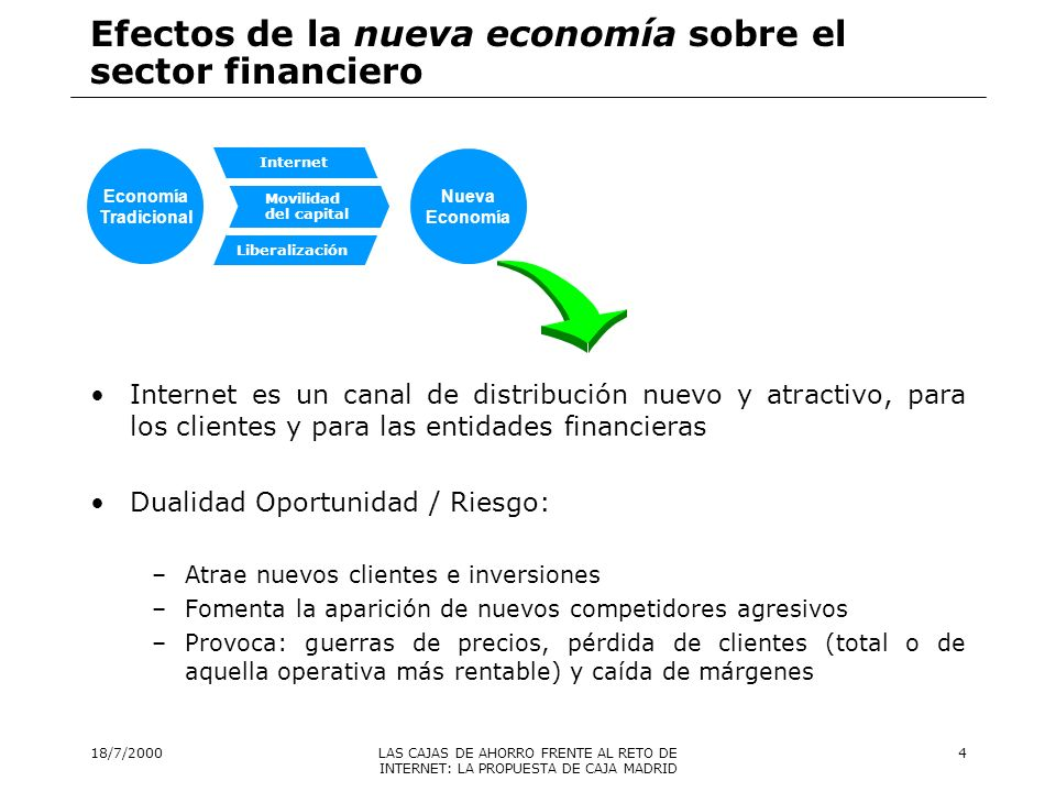Efectos de la nueva economía sobre el sector financiero