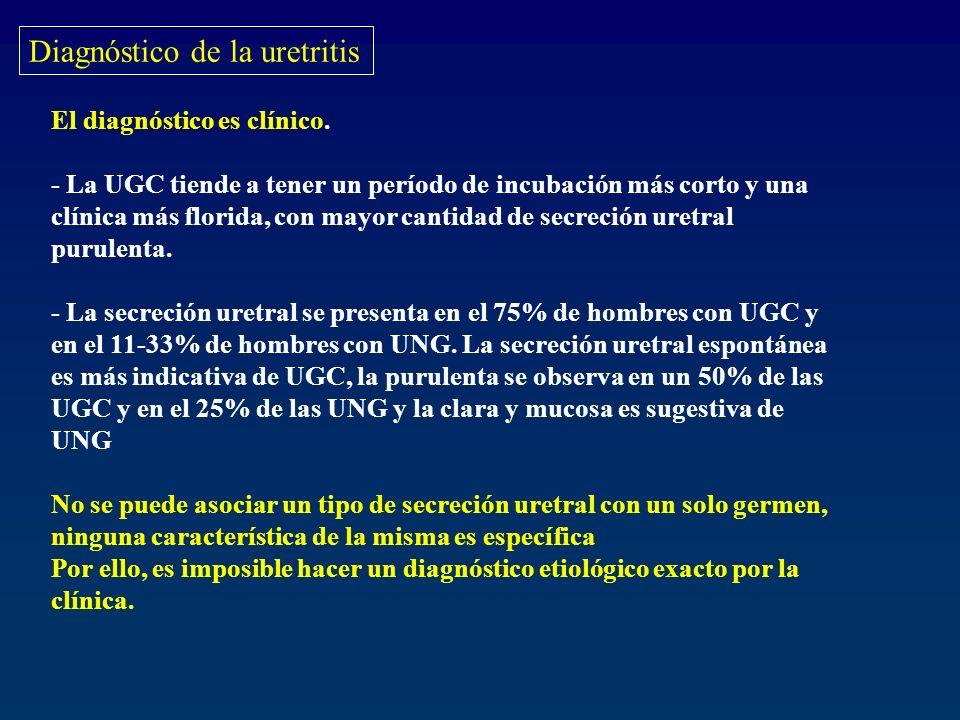 Diagnóstico de la uretritis