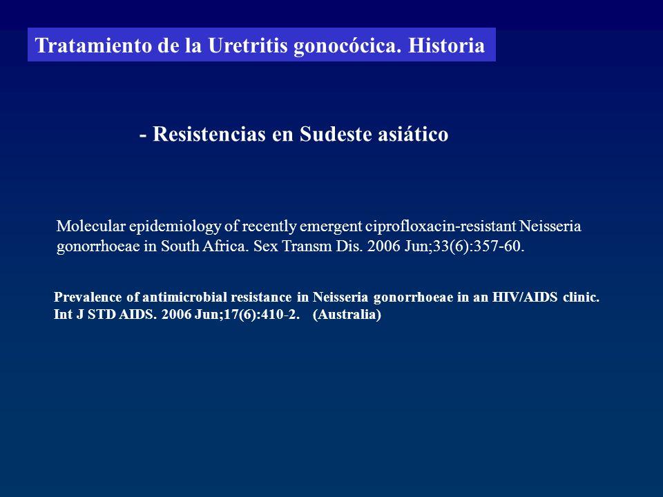 Tratamiento de la Uretritis gonocócica. Historia
