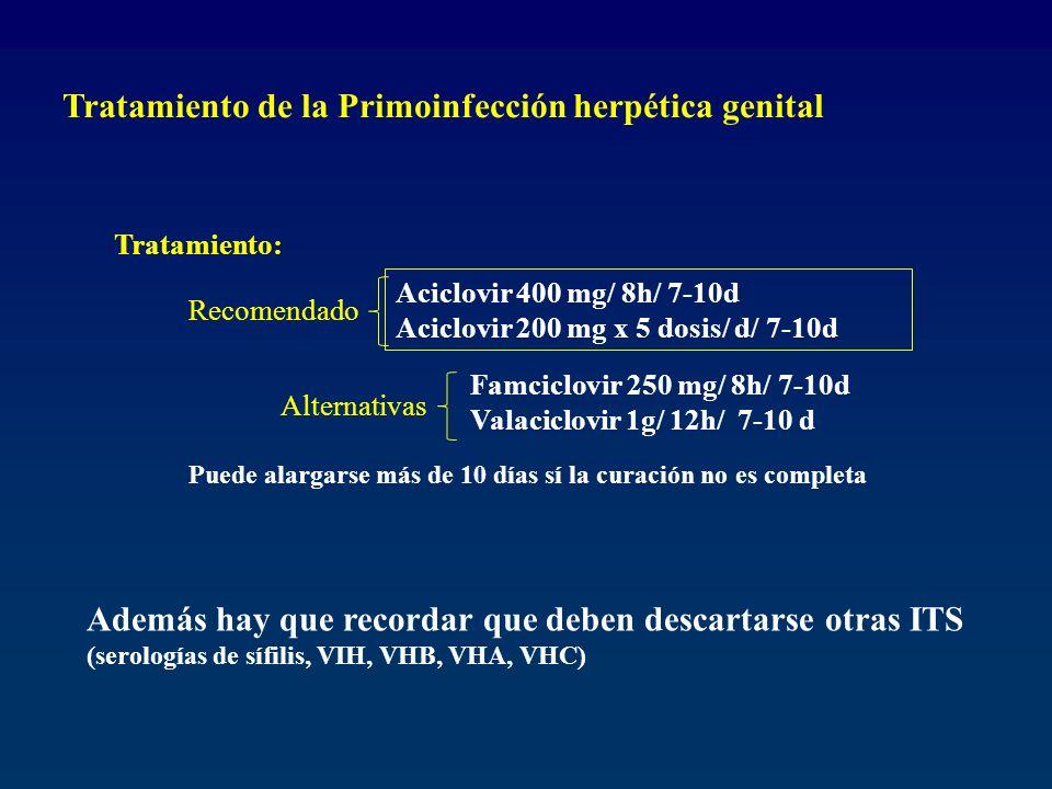 Tratamiento de la Primoinfección herpética genital