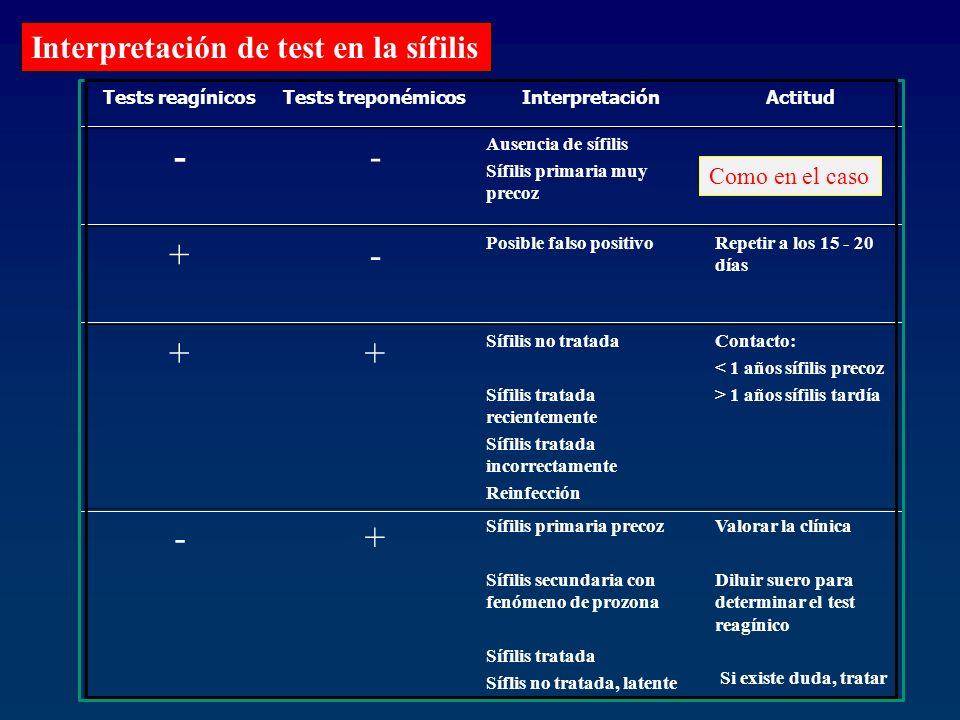 - + Interpretación de test en la sífilis Como en el caso