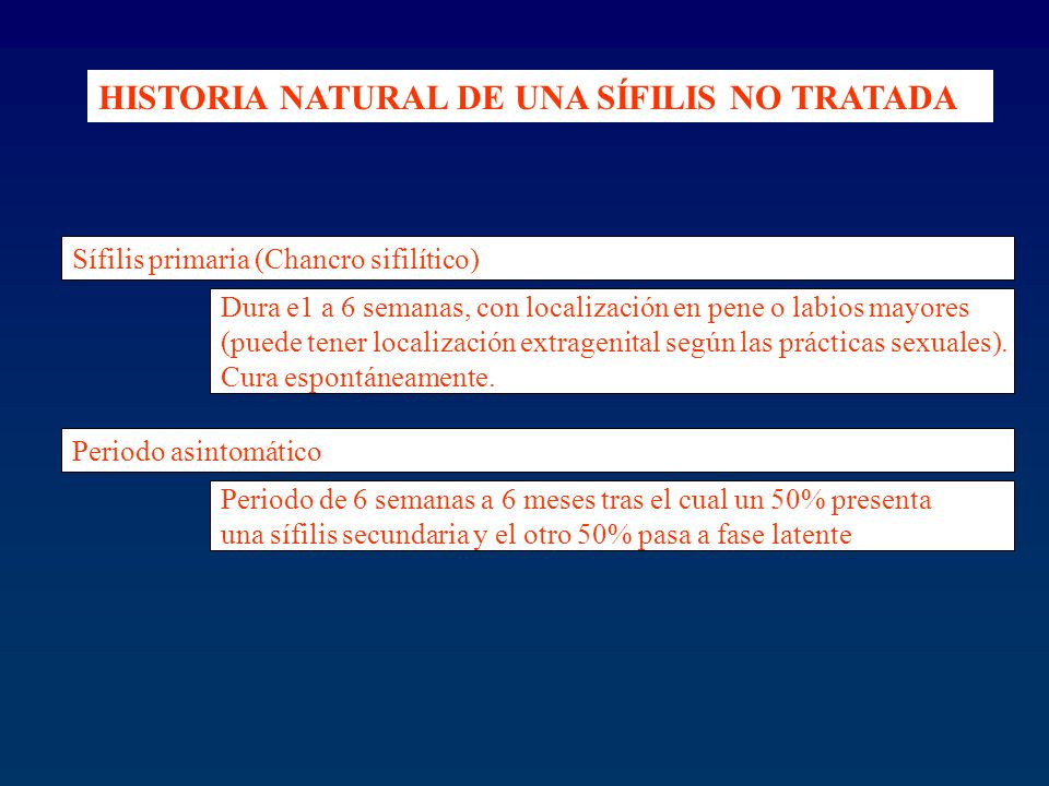 HISTORIA NATURAL DE UNA SÍFILIS NO TRATADA