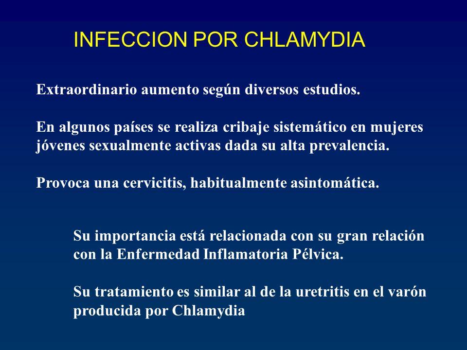 INFECCION POR CHLAMYDIA