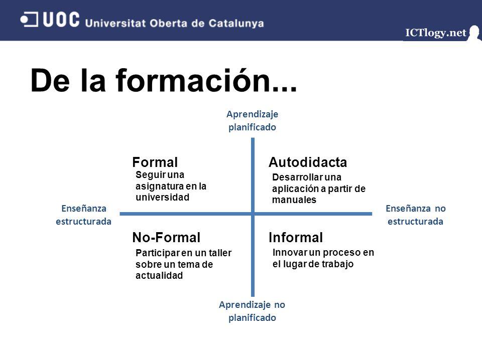 De la formación... Formal Autodidacta No-Formal Informal