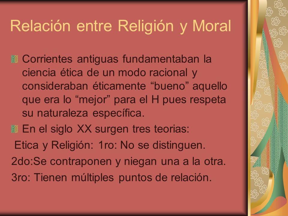 Relación entre Religión y Moral