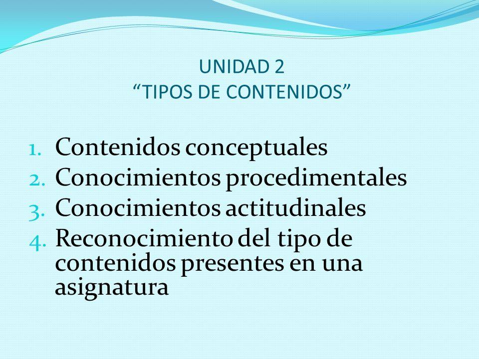 UNIDAD 2 TIPOS DE CONTENIDOS