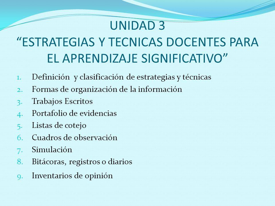 UNIDAD 3 ESTRATEGIAS Y TECNICAS DOCENTES PARA EL APRENDIZAJE SIGNIFICATIVO