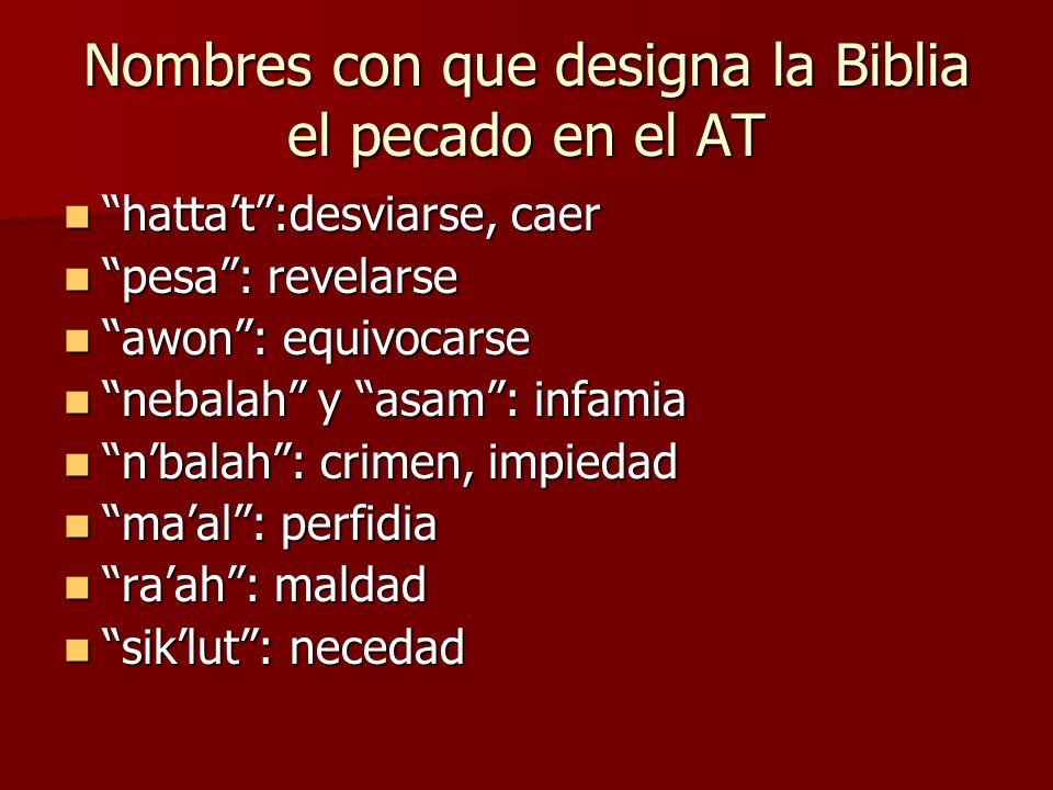 Nombres con que designa la Biblia el pecado en el AT