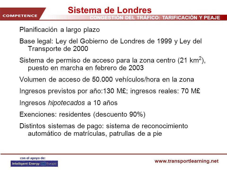 Sistema de Londres Planificación a largo plazo