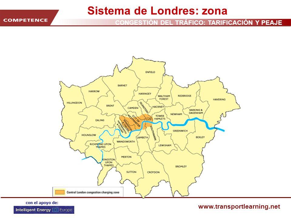 Sistema de Londres: zona