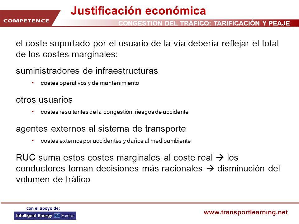 Justificación económica