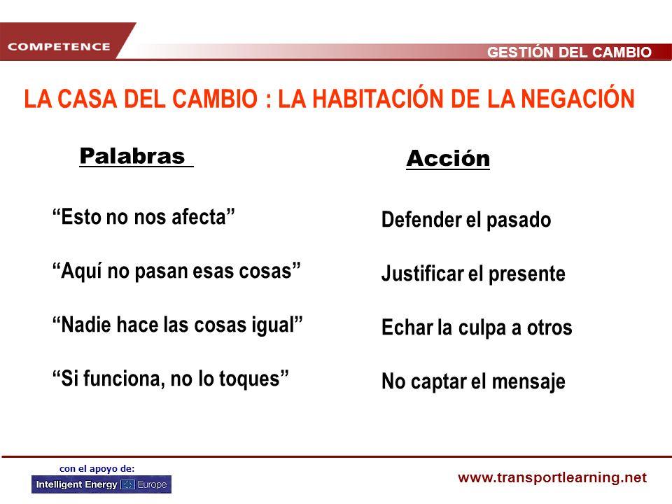 LA CASA DEL CAMBIO : LA HABITACIÓN DE LA NEGACIÓN