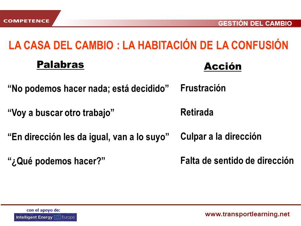 LA CASA DEL CAMBIO : LA HABITACIÓN DE LA CONFUSIÓN