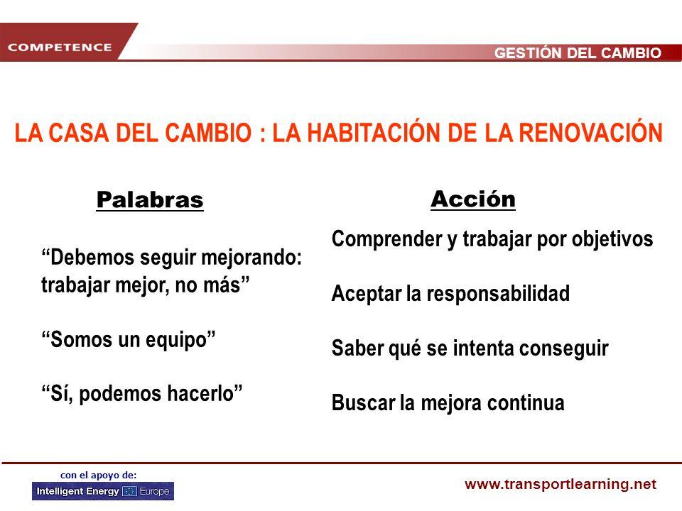 LA CASA DEL CAMBIO : LA HABITACIÓN DE LA RENOVACIÓN