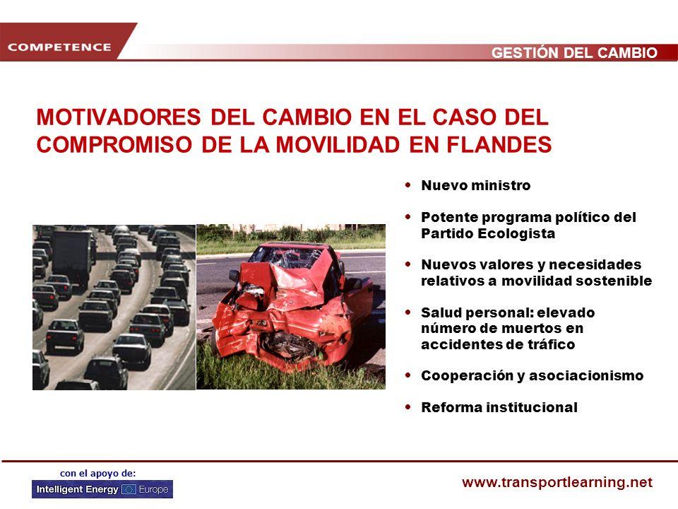 MOTIVADORES DEL CAMBIO EN EL CASO DEL COMPROMISO DE LA MOVILIDAD EN FLANDES