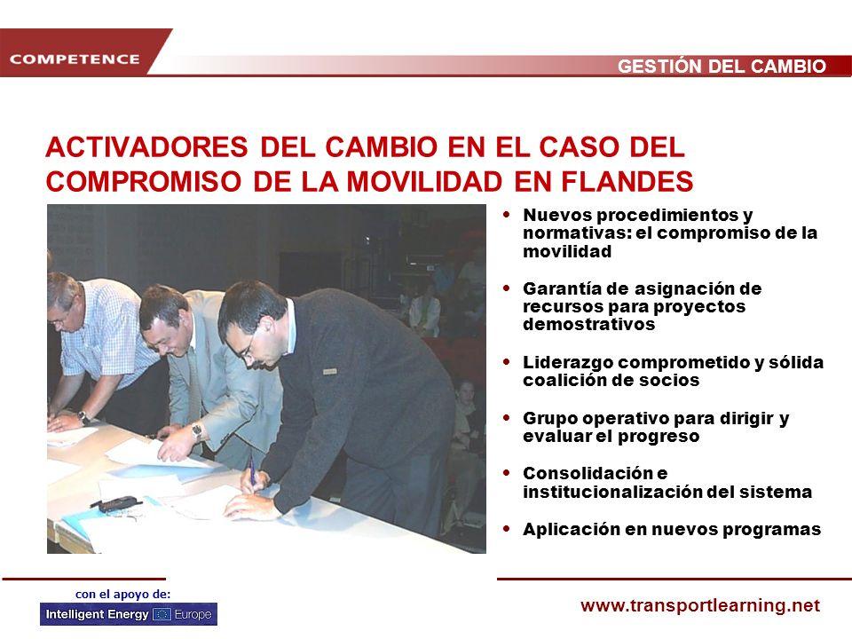 ACTIVADORES DEL CAMBIO EN EL CASO DEL COMPROMISO DE LA MOVILIDAD EN FLANDES