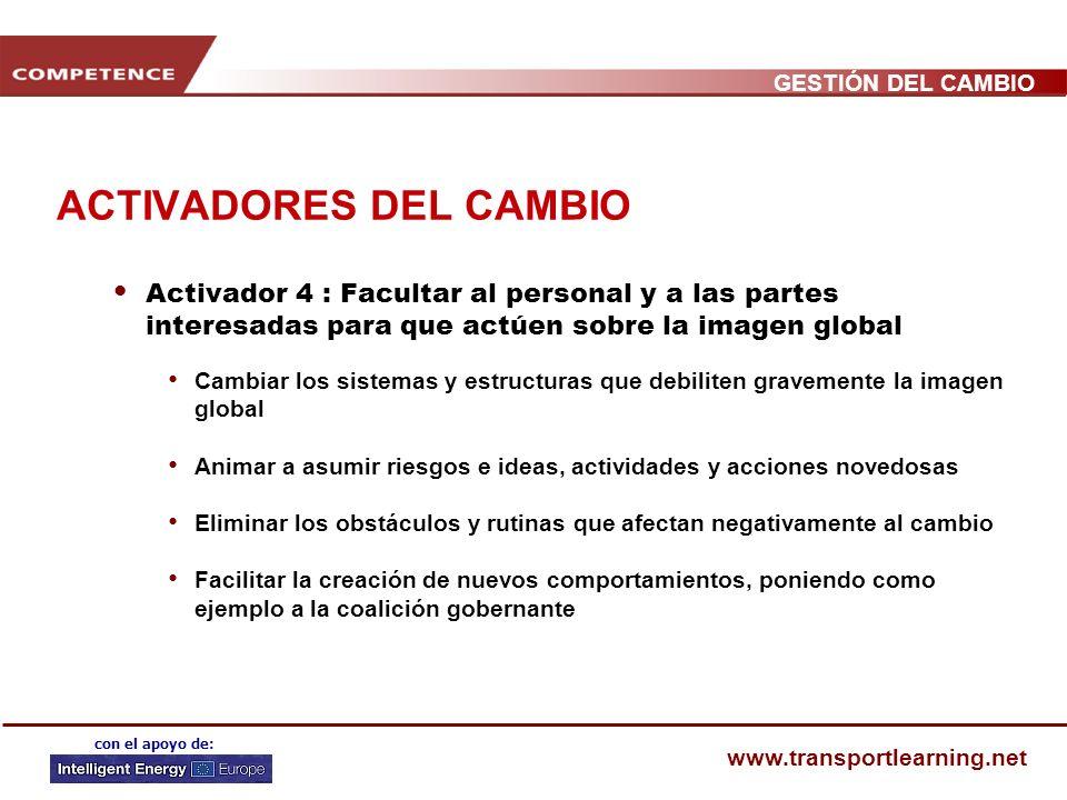 ACTIVADORES DEL CAMBIO