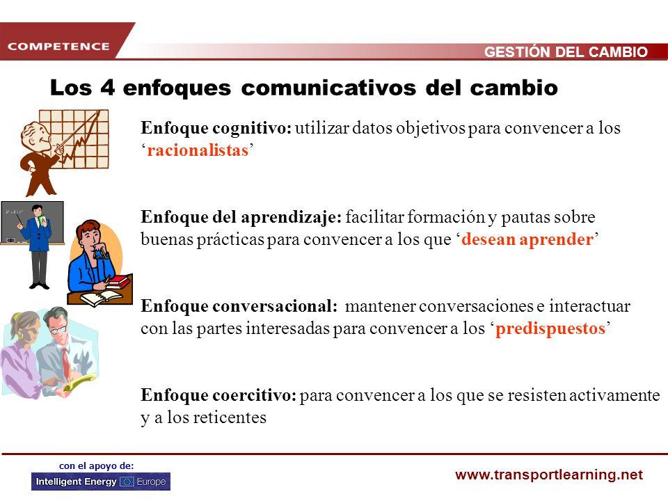 Los 4 enfoques comunicativos del cambio