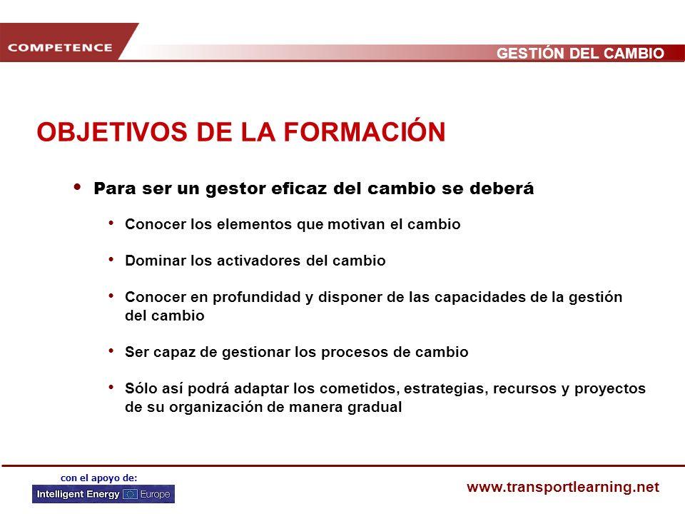 OBJETIVOS DE LA FORMACIÓN