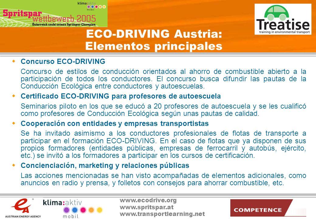 ECO-DRIVING Austria: Elementos principales