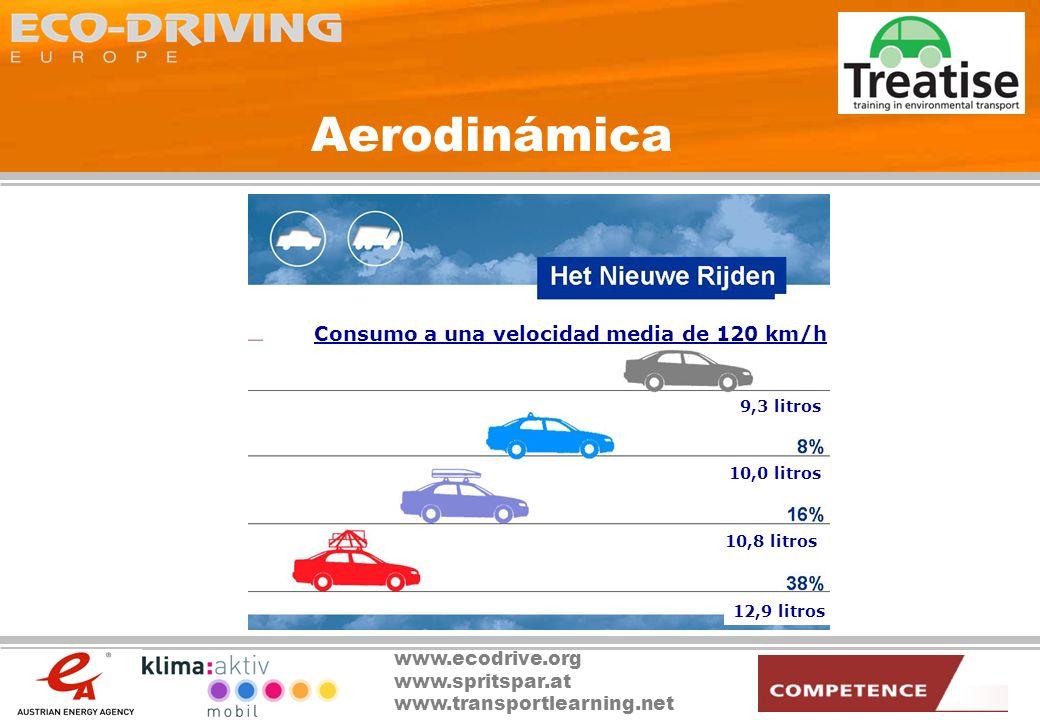 Aerodinámica Consumo a una velocidad media de 120 km/h 9,3 litros