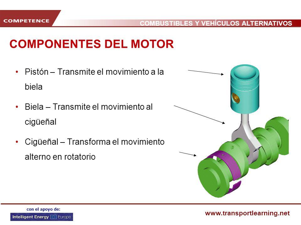 COMPONENTES DEL MOTOR Pistón – Transmite el movimiento a la biela