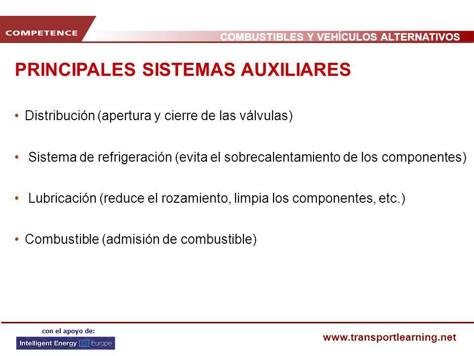PRINCIPALES SISTEMAS AUXILIARES