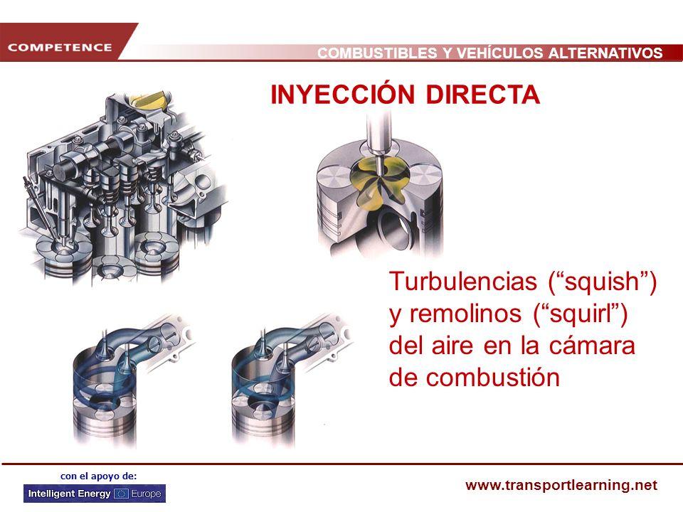 INYECCIÓN DIRECTA Turbulencias ( squish ) y remolinos ( squirl ) del aire en la cámara de combustión.
