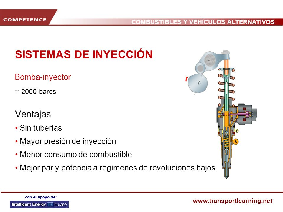 SISTEMAS DE INYECCIÓN Ventajas Bomba-inyector  2000 bares
