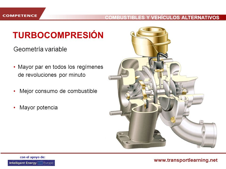 TURBOCOMPRESIÓN Geometría variable